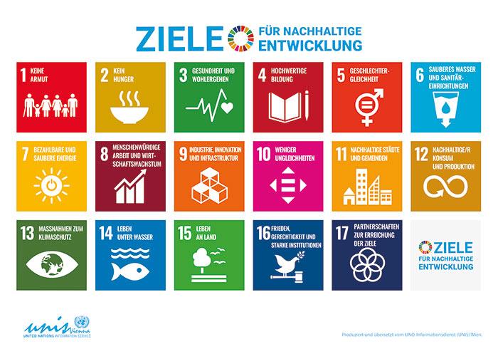 SDG_Poster_DE_No-UN-Emblem-PRINT